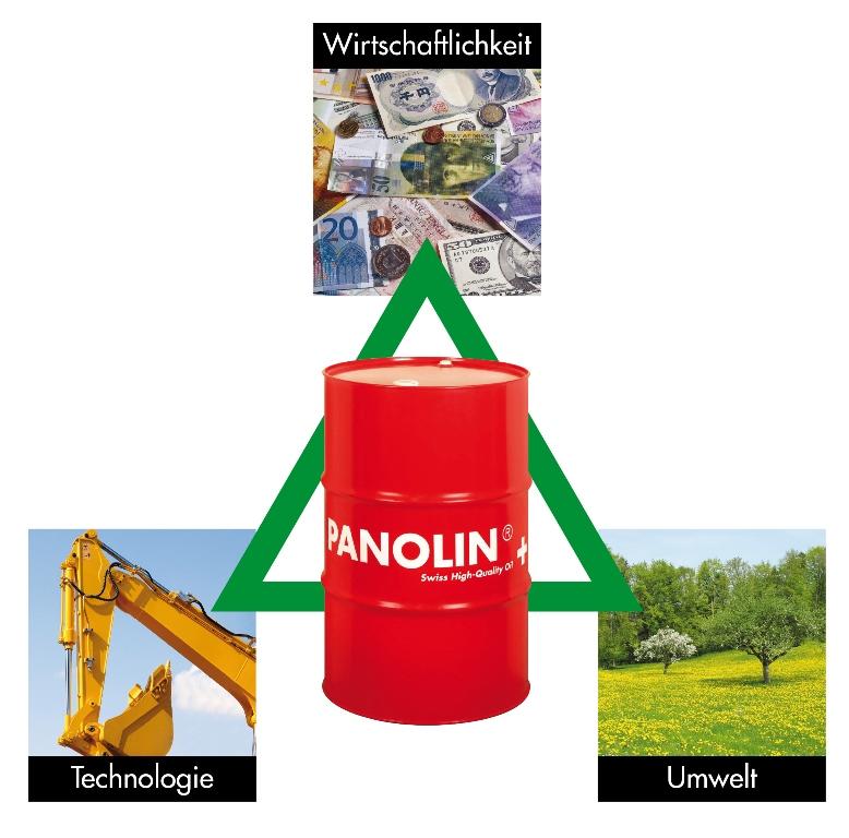 panolin co2 rechner zertifiziert panolin swiss oil technology. Black Bedroom Furniture Sets. Home Design Ideas